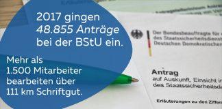 Stasi-Unterlagen anfordern Antrag