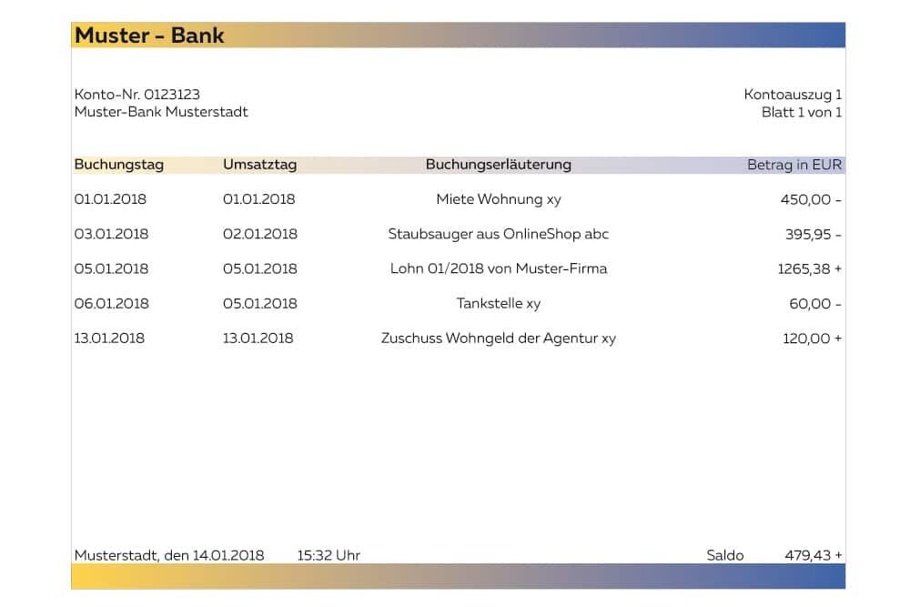 Wie Lange Müssen Banken Kontoauszüge Aufbewahren