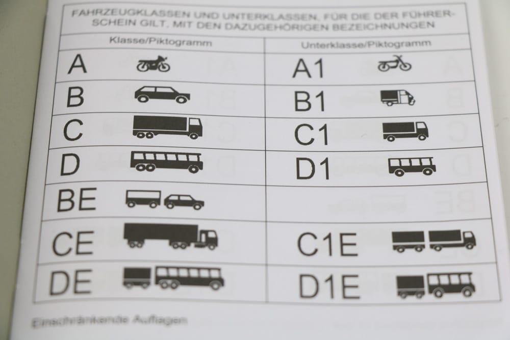 Internationaler Führerschein Fahrzeugklassen