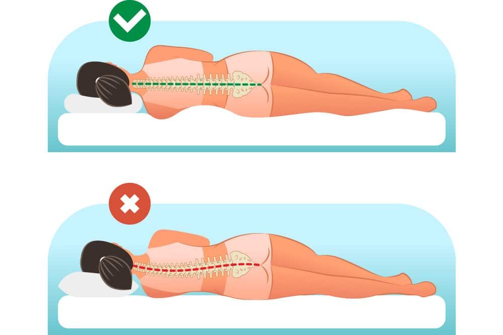 Matratze Härtegrad Rückenschmerzen