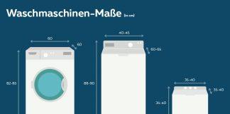 Standard-Maße von Waschmaschinen