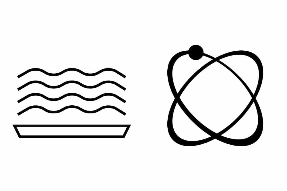 Symbole für mikrowellengeeignetes Geschirr