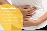 Bauchschmerzen durch Salmonellenvergiftung
