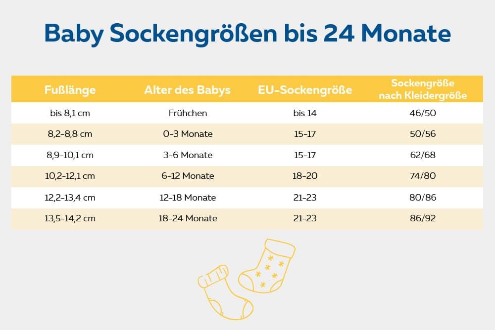 Tabelle Sockengrößen für Babys und Neugeborene