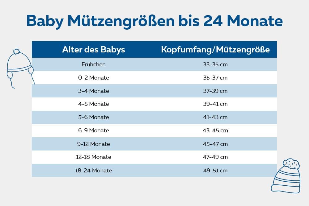 Tabelle Mützengrößen für Neugeborene und Babys