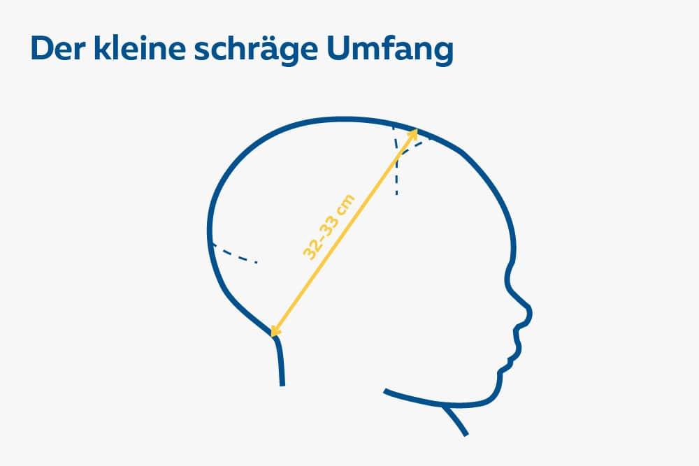 Kopfumfang